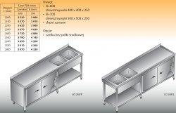 Stół zlewozmywakowy 2-zbiornikowy lo 248 - 2500x700