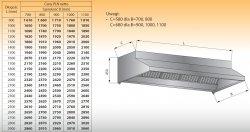 Okap przyścienny bez oświetlenia lo 901/1 - 2500x1100