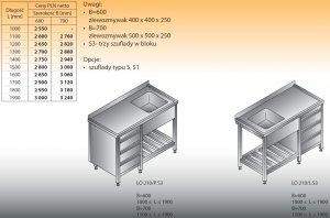 Stół zlewozmywakowy 1-zbiornikowy lo 210/s3 - 1500x700