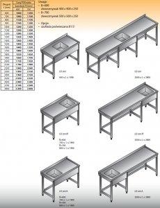 Stół zlewozmywakowy 1-zbiornikowy lo 201 - 2800x700