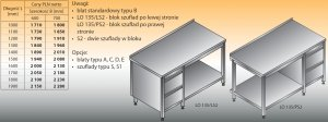 Stół roboczy z blokiem szuflad i półką lo 135/s2 - 1500x600
