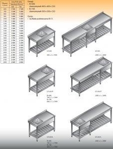 Stół zlewozmywakowy 1-zbiornikowy lo 203 - 2500x700