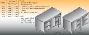 Stół roboczy z blokiem szuflad i szafką lo 137/s2 - 1600x700