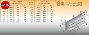 Trzy półki naścienne z szynami lo 633 - 1400x400