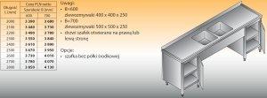 Stół zlewozmywakowy 2-zbiornikowy lo 250 - 2600x600