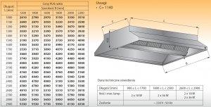 Okap centralny z oświetleniem lo 911 - 2700x1800