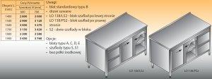 Stół roboczy z blokiem szuflad i szafką lo 138/s2 - 1700x700