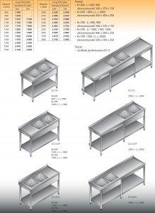 Stół zlewozmywakowy 2-zbiornikowy lo 232 - 2200x700