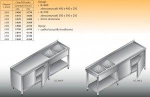Stół zlewozmywakowy 2-zbiornikowy lo 243 - 2000x700