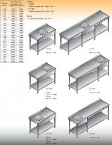 Stół zlewozmywakowy 1-zbiornikowy lo 202 - 2600x600