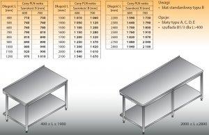 Stół roboczy lo 102 2300/600