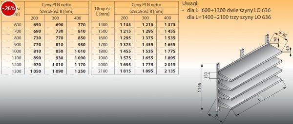 Cztery półki naścienne z szynami lo 634 - 600x200