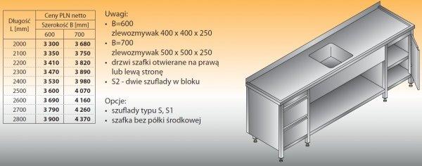 Stół zlewozmywakowy 1-zbiornikowy lo 220/s2 - 2000x600