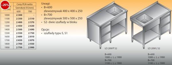Stół zlewozmywakowy 1-zbiornikowy lo 209/s2 - 1000x600