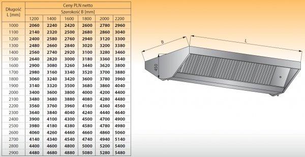 Okap centralny bez oświetlenia lo 912/1 - 1700x2000