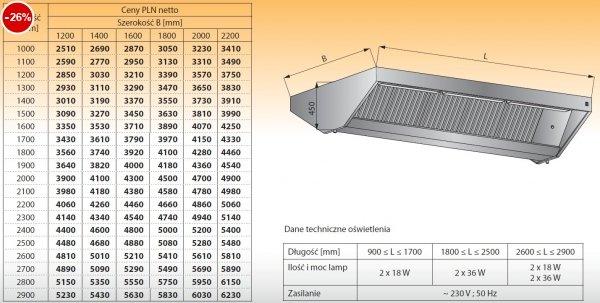 Okap centralny z oświetleniem lo 912 - 1000x1200