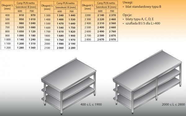 Stół roboczy lo 102/2 1600/600