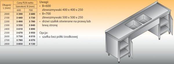 Stół zlewozmywakowy 2-zbiornikowy lo 250 - 2000x600