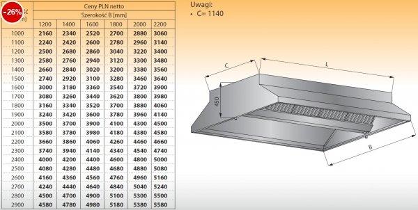 Okap centralny bez oświetlenia lo 911/1 - 1000x1200