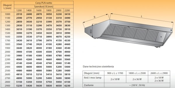 Okap centralny z oświetleniem lo 912 - 1400x2000