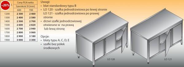 Stół roboczy z dwiema szafkami lo 120; lo 121 1200/600