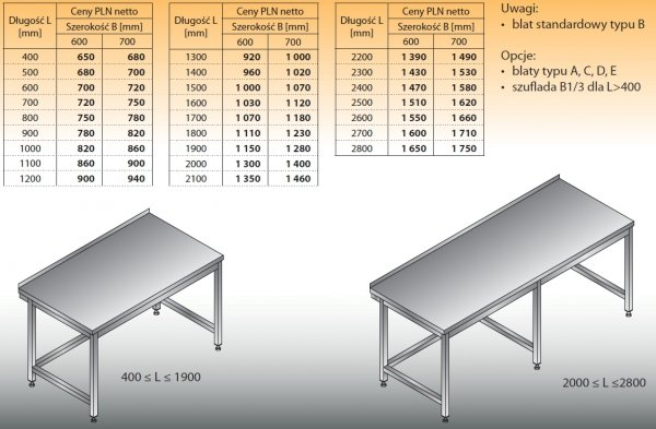 Stół roboczy lo 101 700/600