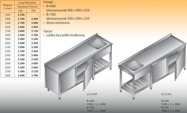 Stół zlewozmywakowy 1-zbiornikowy lo 214 - 1300x600