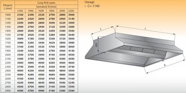 Okap centralny bez oświetlenia lo 911/1 - 2900x1200