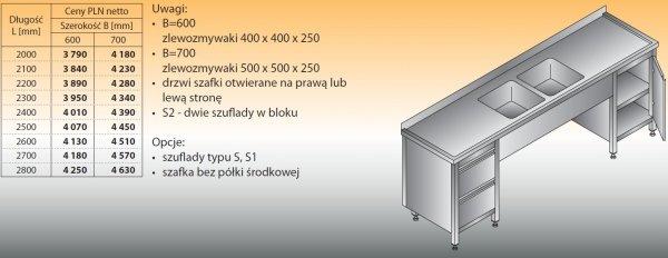 Stół zlewozmywakowy 2-zbiornikowy lo 250/s2 - 2000x600