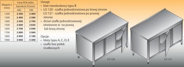 Stół roboczy z dwiema szafkami lo 120; lo 121 1700/600