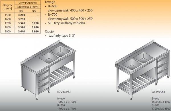 Stół zlewozmywakowy 2-zbiornikowy lo 240/s3 - 1500x600