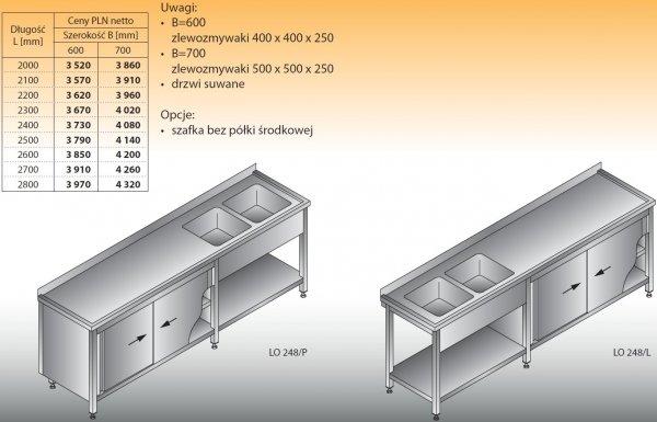Stół zlewozmywakowy 2-zbiornikowy lo 248 - 2000x600