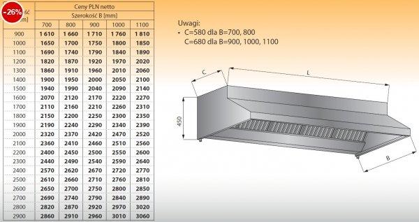 Okap przyścienny bez oświetlenia lo 901/1 - 900x700