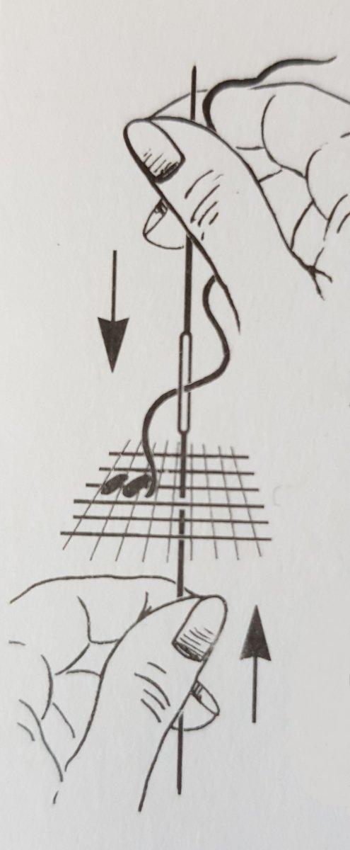 igła dwustronna schemat użycia