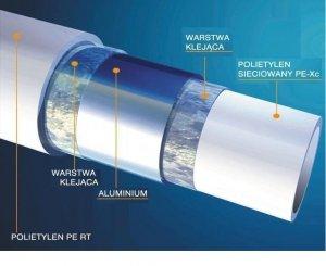 Rura Wavin Alupex 25x2,5mm 1m