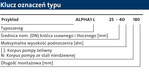 Pompa obiegowa GRUNDFOS ALPHA1L 25-40 180