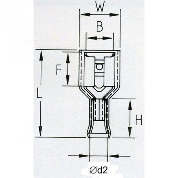 KFIB28x08D Konektor żeński izolowany 100szt