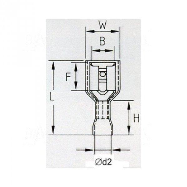KFIB63x08 Konektor żeński izolowany 100szt