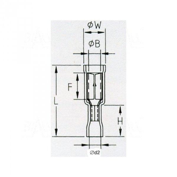 KFOIB5 Konektor okrągły izol. żeński 5mm  100szt