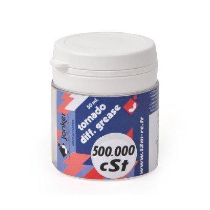 Olej do dyferencjałów 500.000 cSt