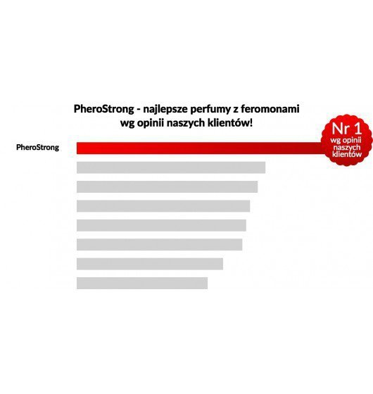 Medica Group PheroStrong by Night  50 ml - dla kobiet