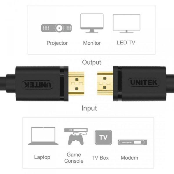 UNITEK KABEL HDMI BASIC V2.0 GOLD 2M, Y-C138M