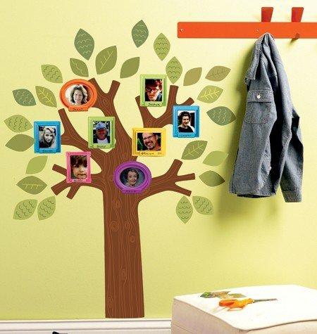 Drzewo Rodzinne