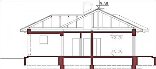Projekt domu parterowego Malinowa Polana