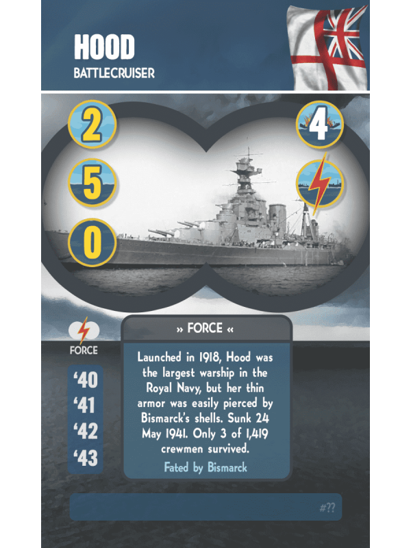 Atlantic Storm. Admiral's Edition