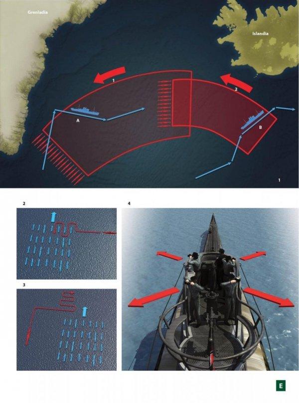 Taktyka U-Bootów w II wojnie światowej