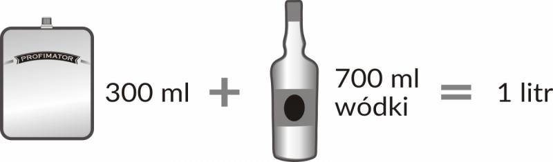 Zaprawka na nalewkę ŻURAWINA 300ml/1l