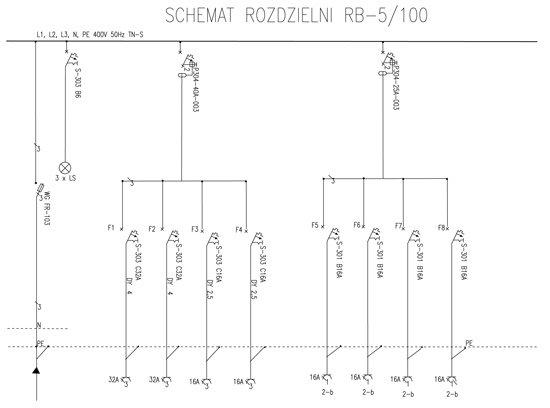 Rozdzielnica Budowlana RB - 5/ 100A