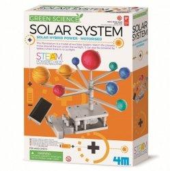 Planetarium układu słonecznego Mechaniczne