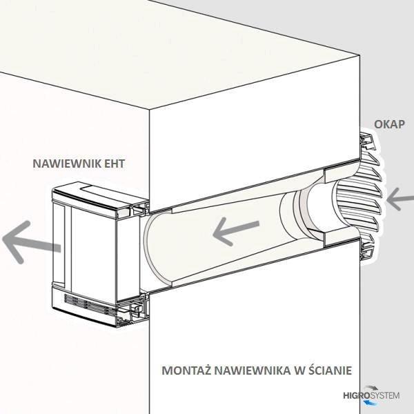Nawiewnik ścienny higrosterowany EHT.502 z izolacją akustyczną + okap z siatką na owady